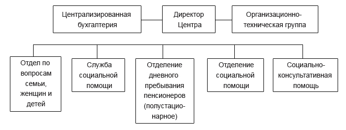 Рисунок 1.jpg